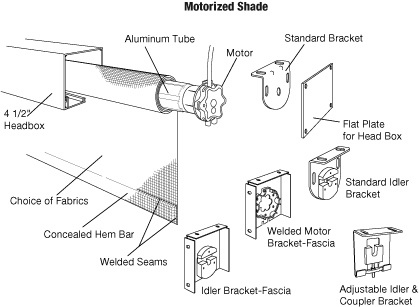 motorized skyco shading systems picture